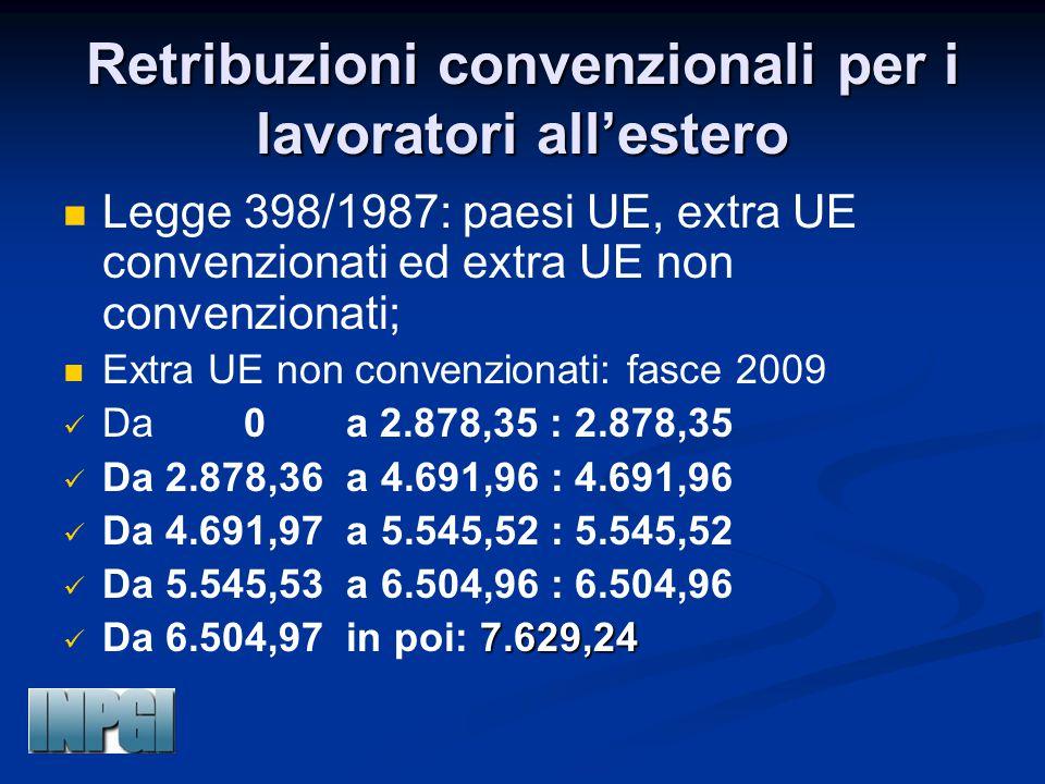 Retribuzioni convenzionali per i lavoratori all'estero Legge 398/1987: paesi UE, extra UE convenzionati ed extra UE non convenzionati; Extra UE non convenzionati: fasce 2009 Da 0 a 2.878,35 : 2.878,35 Da 2.878,36 a 4.691,96 : 4.691,96 Da 4.691,97 a 5.545,52 : 5.545,52 Da 5.545,53 a 6.504,96 : 6.504,96 7.629,24 Da 6.504,97 in poi: 7.629,24