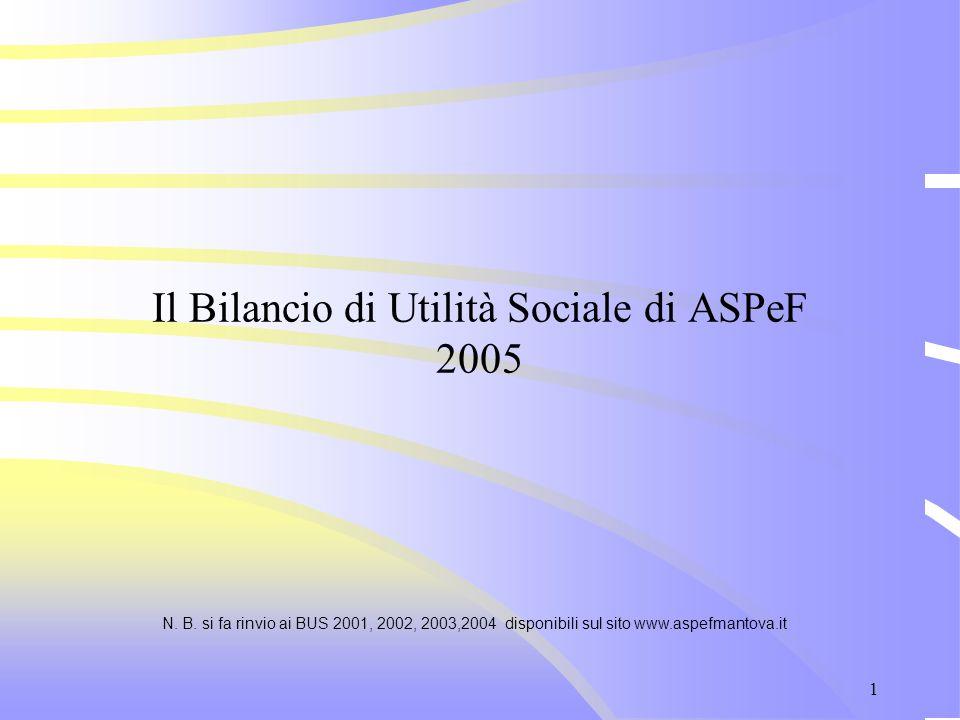 1 Il Bilancio di Utilità Sociale di ASPeF 2005 N. B. si fa rinvio ai BUS 2001, 2002, 2003,2004 disponibili sul sito www.aspefmantova.it
