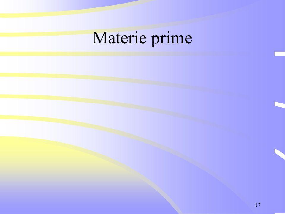 17 Materie prime