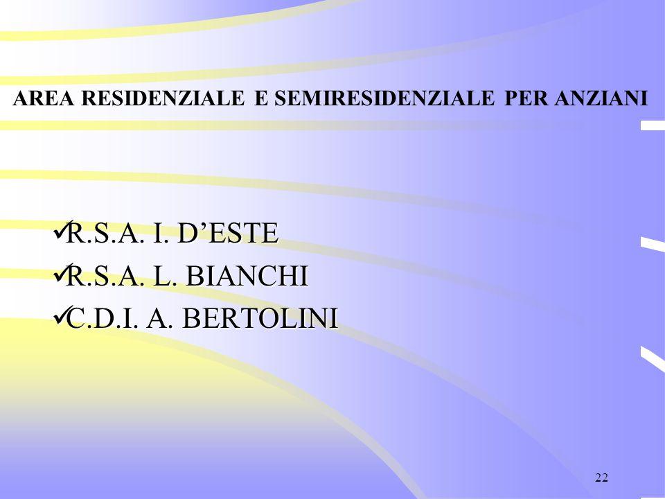 22 AREA RESIDENZIALE E SEMIRESIDENZIALE PER ANZIANI R.S.A. I. D'ESTE R.S.A. I. D'ESTE R.S.A. L. BIANCHI R.S.A. L. BIANCHI C.D.I. A. BERTOLINI C.D.I. A