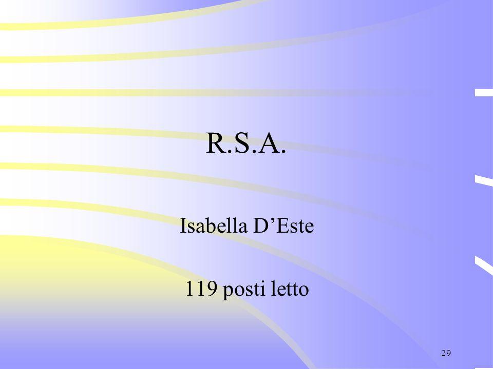 29 R.S.A. Isabella D'Este 119 posti letto