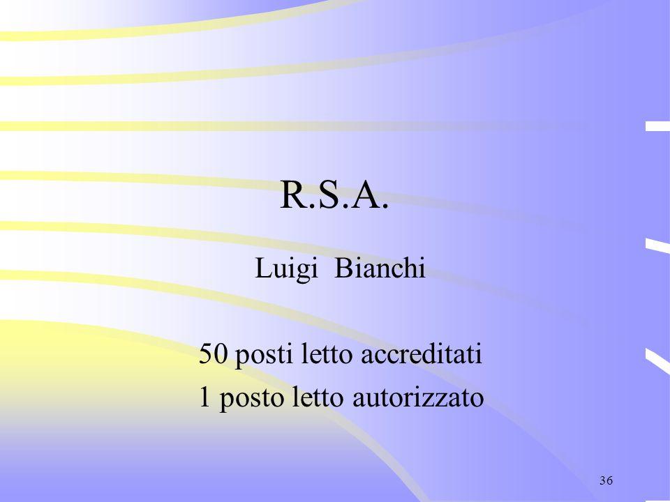 36 R.S.A. Luigi Bianchi 50 posti letto accreditati 1 posto letto autorizzato