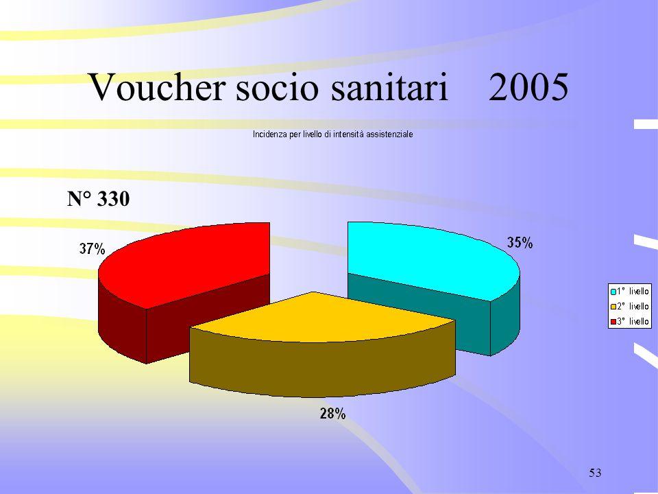 53 Voucher socio sanitari 2005 N° 330