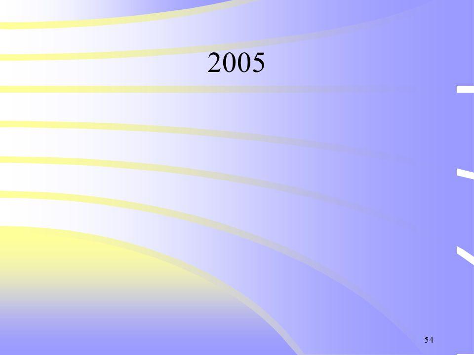 54 2005