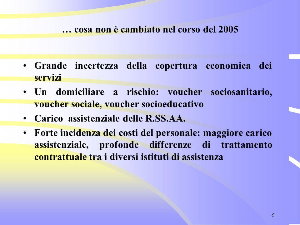6 Grande incertezza della copertura economica dei servizi Un domiciliare a rischio: voucher sociosanitario, voucher sociale, voucher socioeducativo Ca