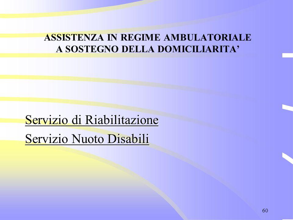 60 ASSISTENZA IN REGIME AMBULATORIALE A SOSTEGNO DELLA DOMICILIARITA' Servizio di Riabilitazione Servizio Nuoto Disabili