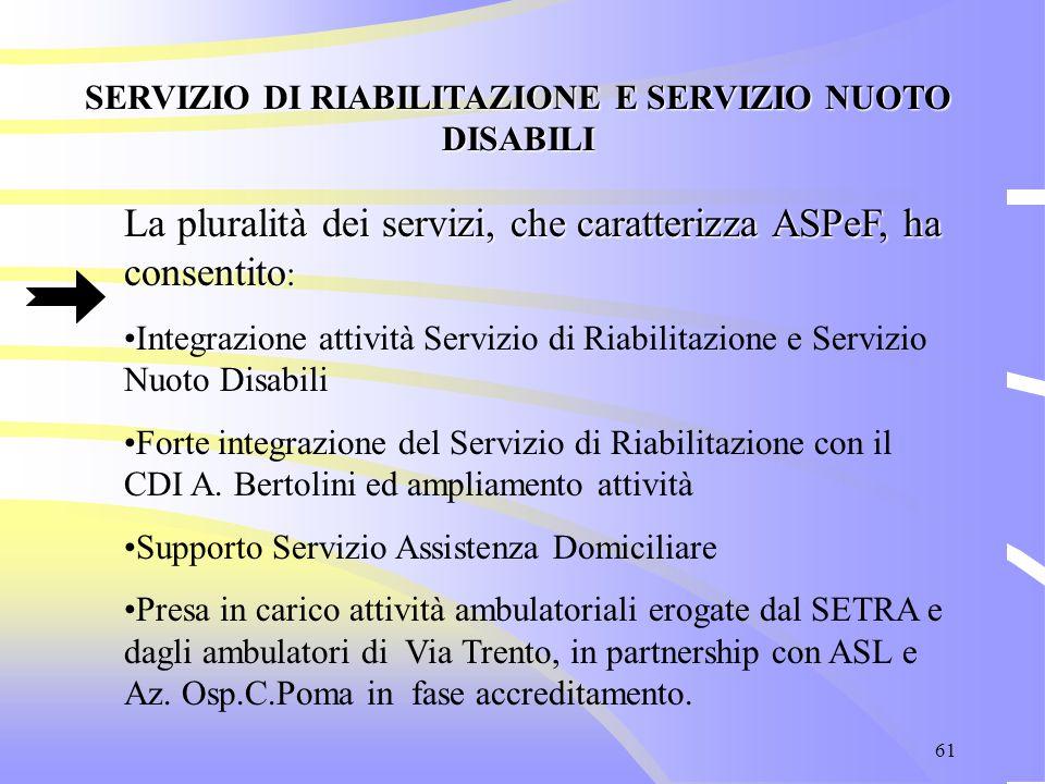 61 SERVIZIO DI RIABILITAZIONE E SERVIZIO NUOTO DISABILI La pluralità dei servizi, che caratterizza ASPeF, ha consentito : Integrazione attività Serviz
