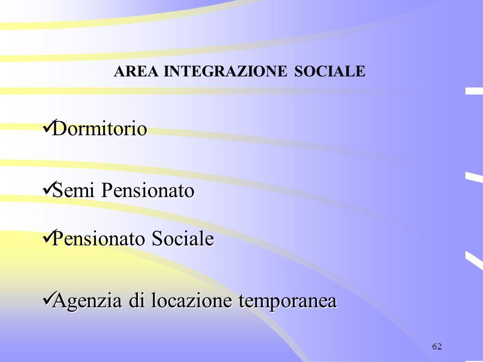 62 AREA INTEGRAZIONE SOCIALE Dormitorio Dormitorio Semi Pensionato Semi Pensionato Pensionato Sociale Pensionato Sociale Agenzia di locazione temporan