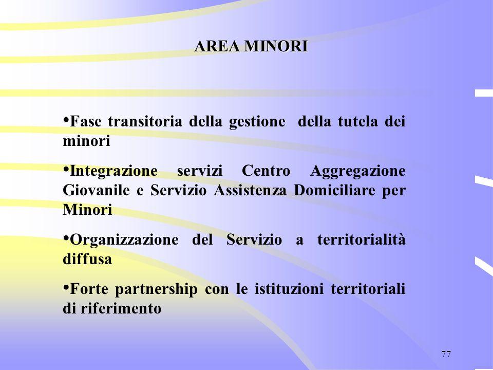 77 AREA MINORI Fase transitoria della gestione della tutela dei minori Integrazione servizi Centro Aggregazione Giovanile e Servizio Assistenza Domici