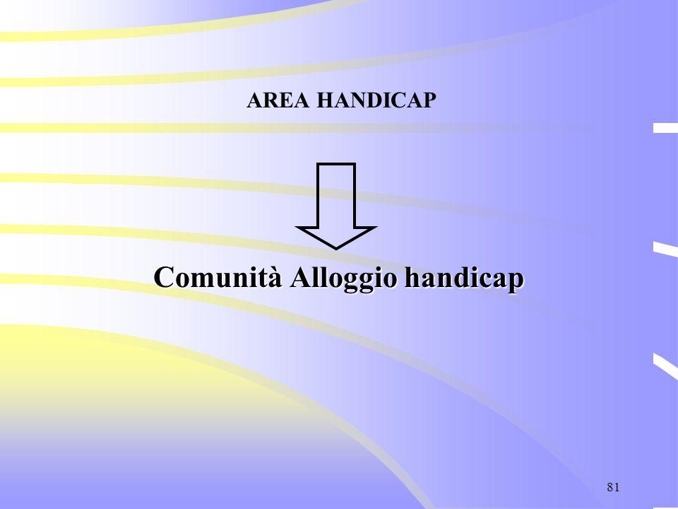 81 AREA HANDICAP Comunità Alloggio handicap