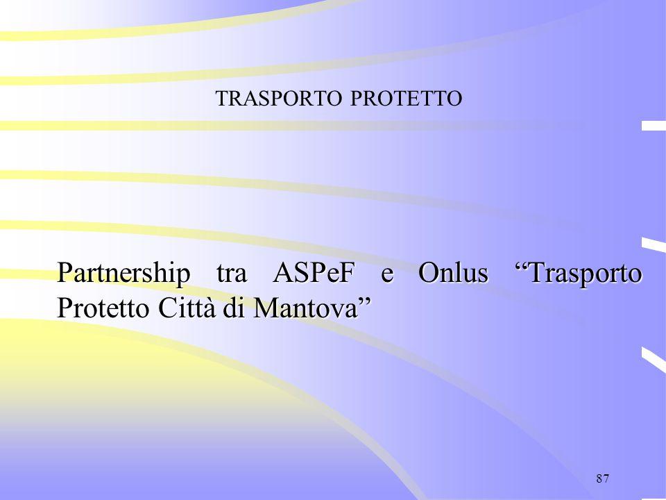 """87 TRASPORTO PROTETTO Partnership tra ASPeF e Onlus """"Trasporto Protetto Città di Mantova"""""""