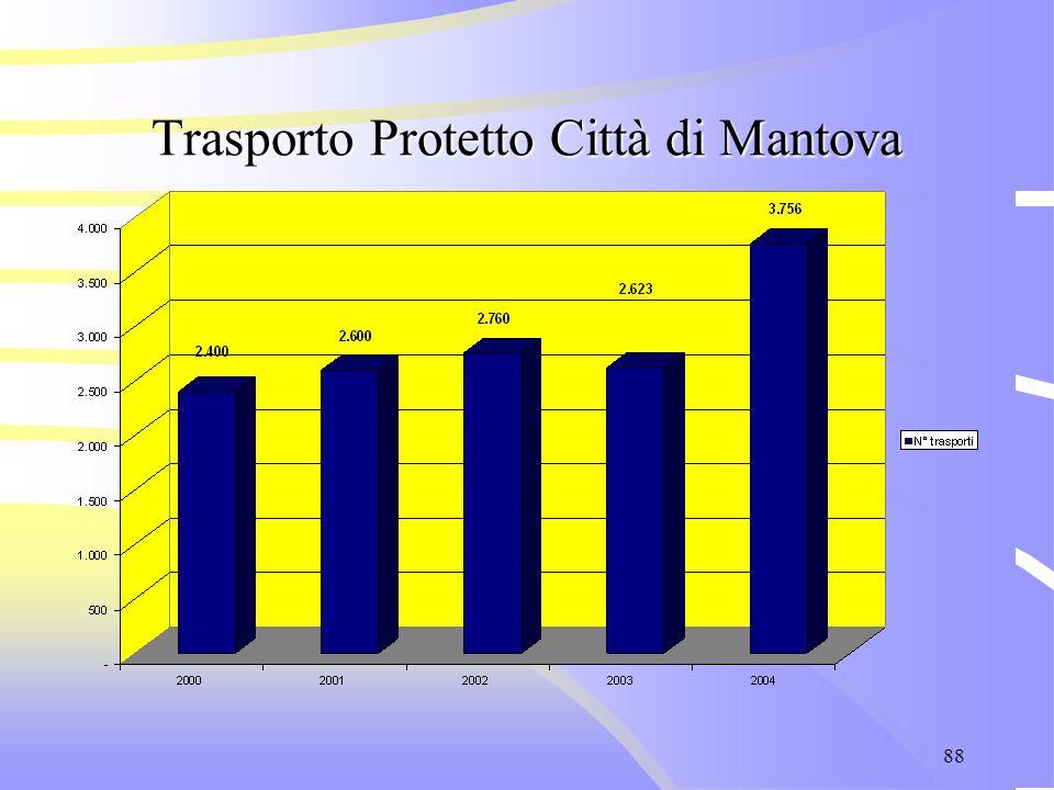 88 Trasporto Protetto Città di Mantova