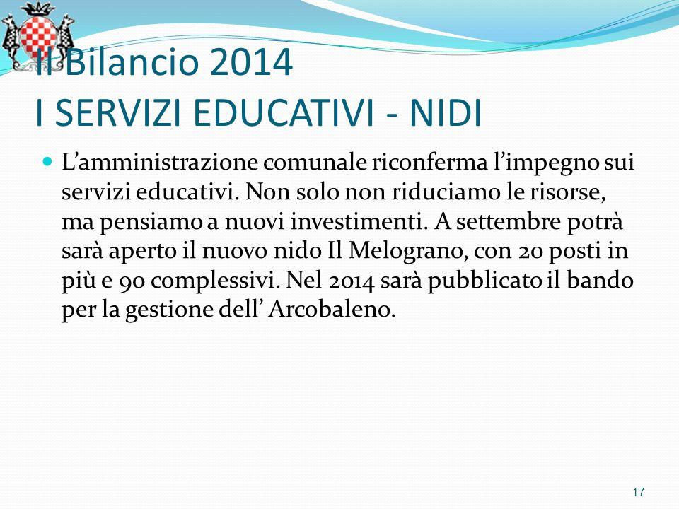 Il Bilancio 2014 I SERVIZI EDUCATIVI - NIDI L'amministrazione comunale riconferma l'impegno sui servizi educativi.