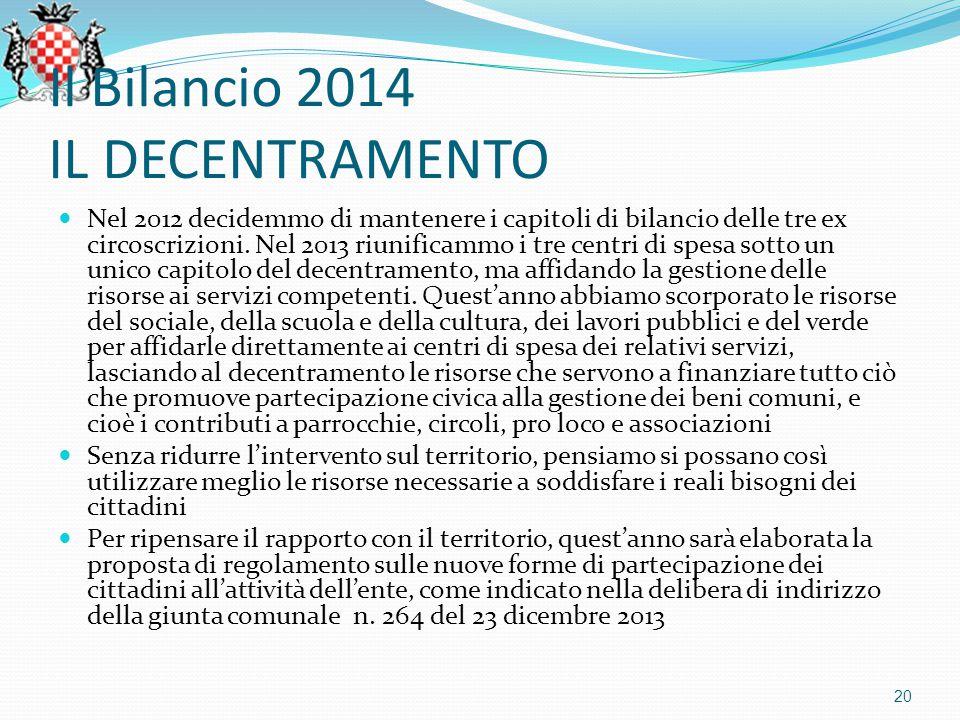 Il Bilancio 2014 IL DECENTRAMENTO Nel 2012 decidemmo di mantenere i capitoli di bilancio delle tre ex circoscrizioni.