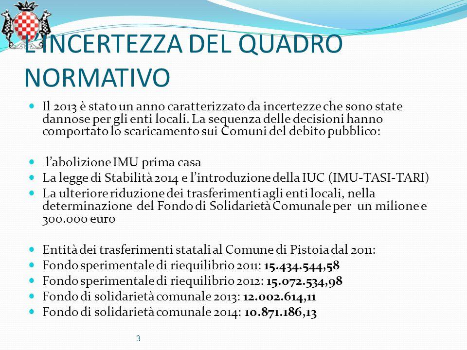 3 L'INCERTEZZA DEL QUADRO NORMATIVO Il 2013 è stato un anno caratterizzato da incertezze che sono state dannose per gli enti locali.