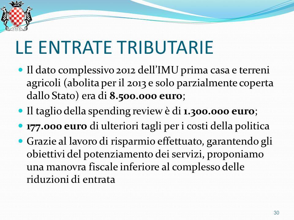 LE ENTRATE TRIBUTARIE Il dato complessivo 2012 dell'IMU prima casa e terreni agricoli (abolita per il 2013 e solo parzialmente coperta dallo Stato) era di 8.500.000 euro; Il taglio della spending review è di 1.300.000 euro; 177.000 euro di ulteriori tagli per i costi della politica Grazie al lavoro di risparmio effettuato, garantendo gli obiettivi del potenziamento dei servizi, proponiamo una manovra fiscale inferiore al complesso delle riduzioni di entrata 30
