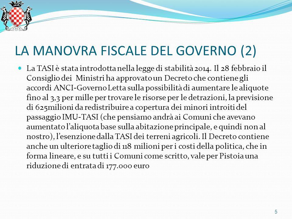 La TASI è stata introdotta nella legge di stabilità 2014.