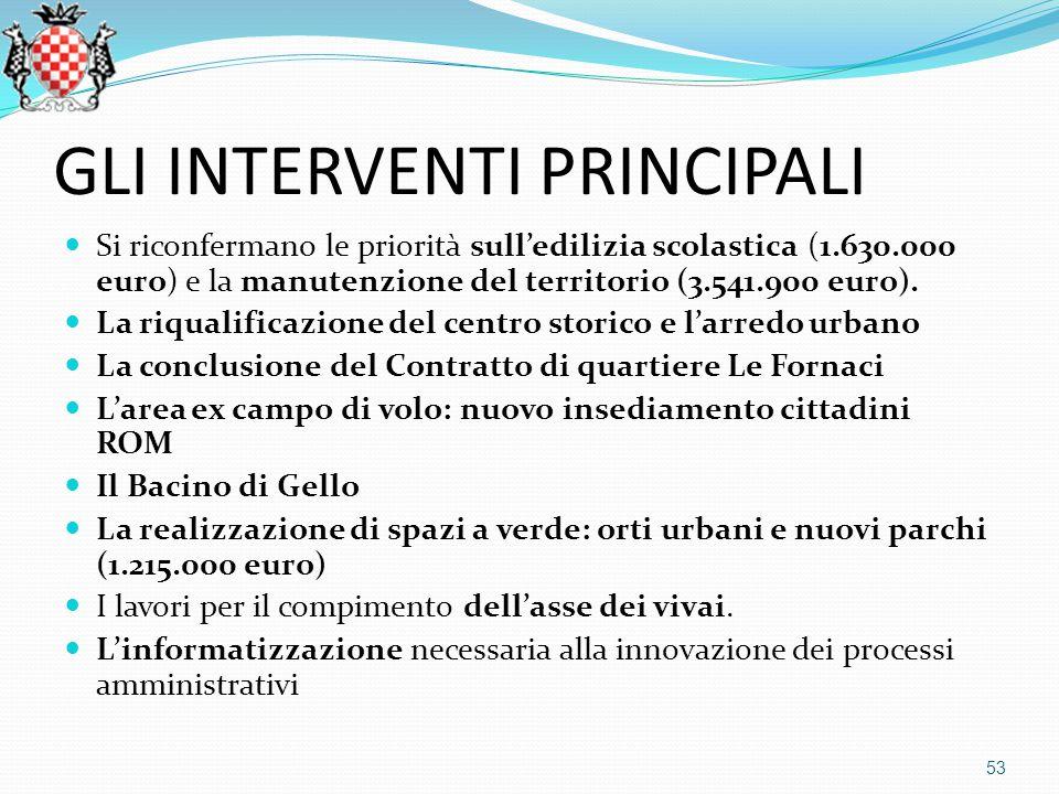 GLI INTERVENTI PRINCIPALI Si riconfermano le priorità sull'edilizia scolastica (1.630.000 euro) e la manutenzione del territorio (3.541.900 euro).