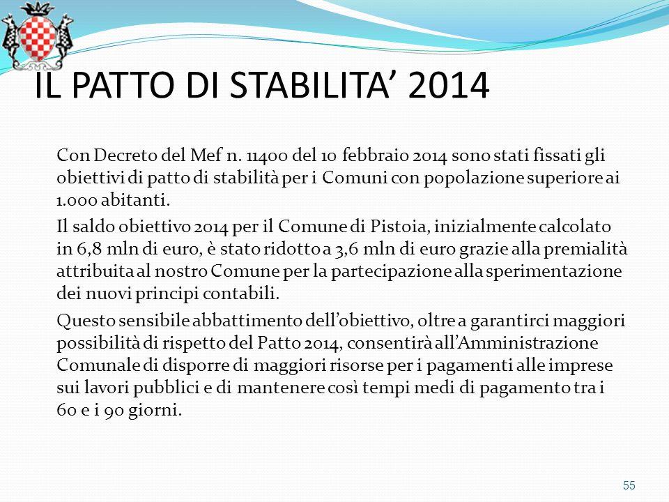 IL PATTO DI STABILITA' 2014 Con Decreto del Mef n.
