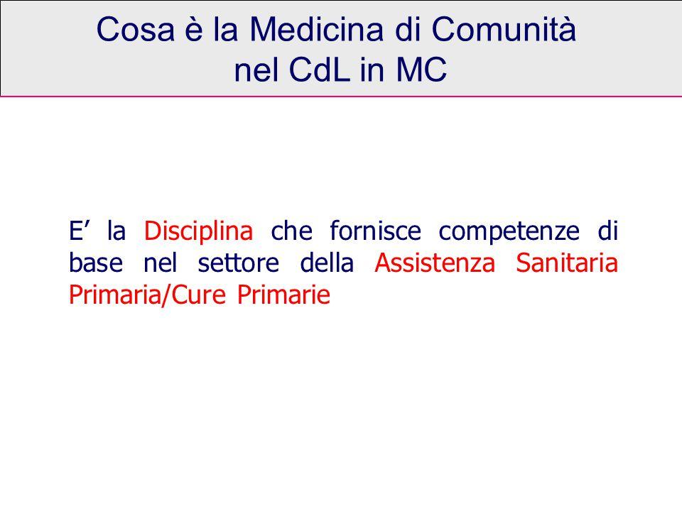 Cosa è la Medicina di Comunità nel CdL in MC E' la Disciplina che fornisce competenze di base nel settore della Assistenza Sanitaria Primaria/Cure Primarie