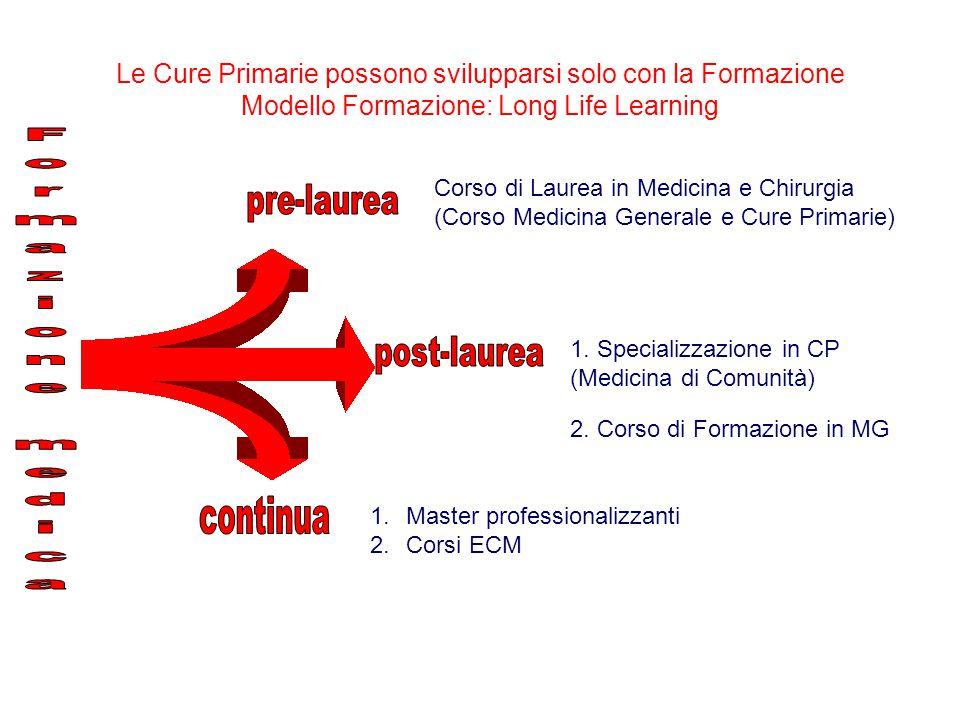 Corso di Laurea in Medicina e Chirurgia (Corso Medicina Generale e Cure Primarie) 1.