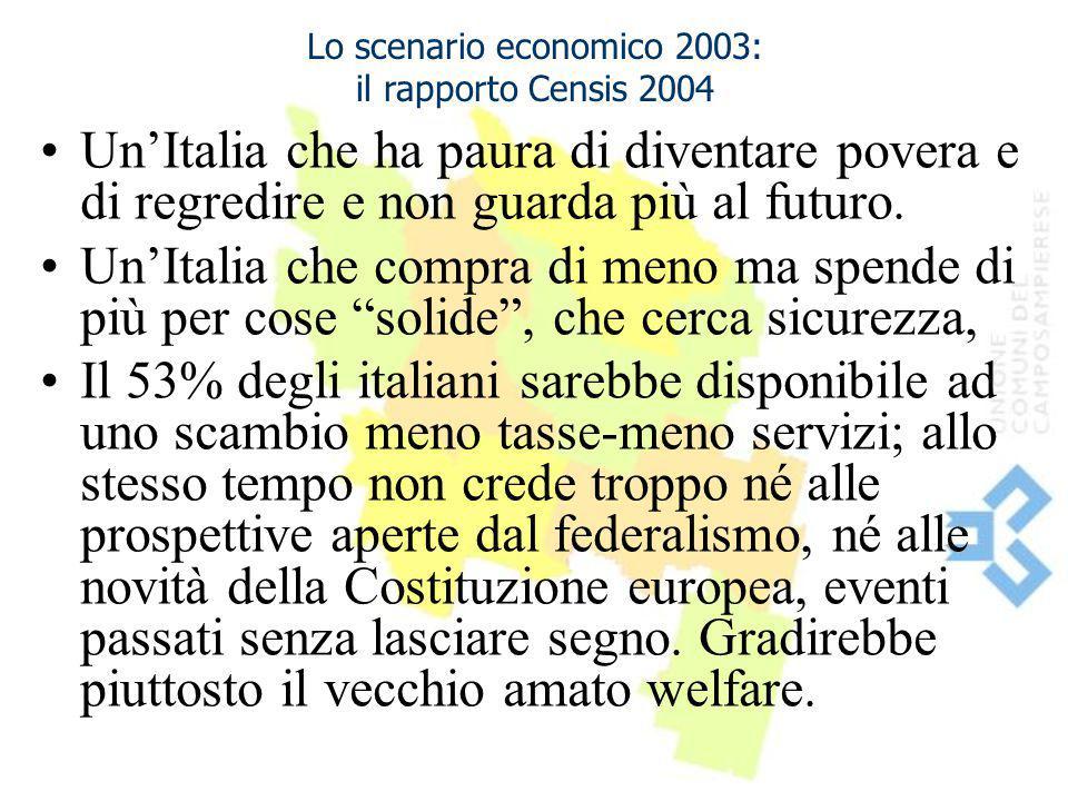 il rapporto Censis 2004 Un'Italia che ha paura di diventare povera e di regredire e non guarda più al futuro. Un'Italia che compra di meno ma spende d