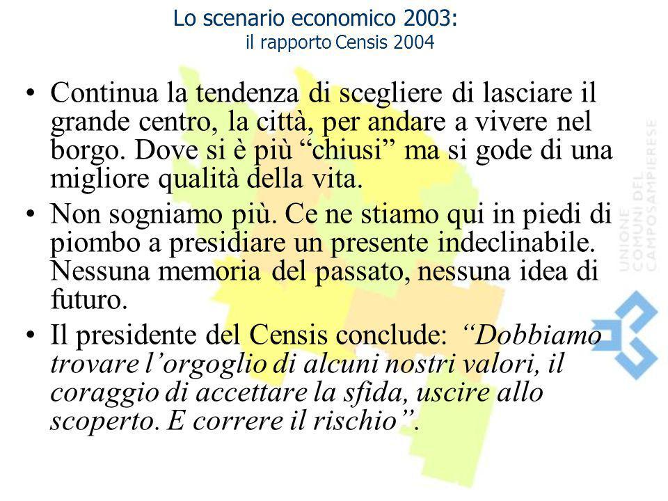Lo scenario economico 2003: il rapporto Censis 2004 Continua la tendenza di scegliere di lasciare il grande centro, la città, per andare a vivere nel