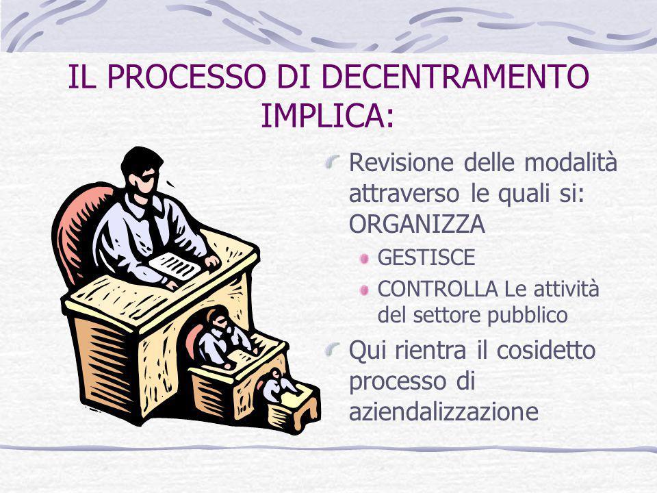 IL PROCESSO DI DECENTRAMENTO IMPLICA: Revisione delle modalità attraverso le quali si: ORGANIZZA GESTISCE CONTROLLA Le attività del settore pubblico Q