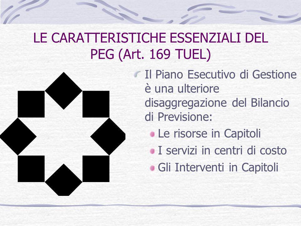 LE CARATTERISTICHE ESSENZIALI DEL PEG (Art. 169 TUEL) Il Piano Esecutivo di Gestione è una ulteriore disaggregazione del Bilancio di Previsione: Le ri