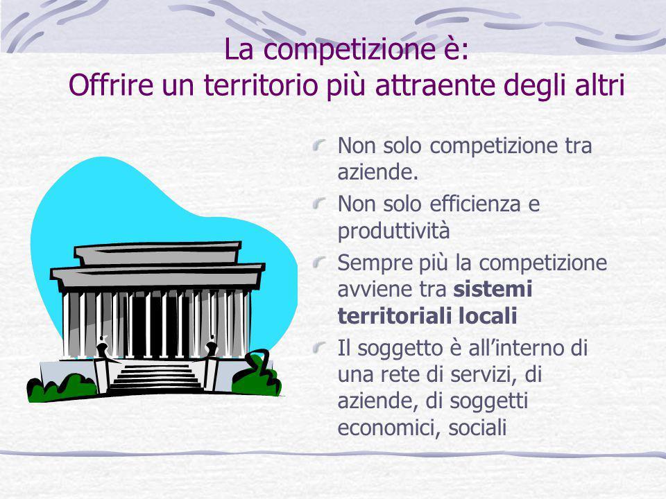 La competizione è: Offrire un territorio più attraente degli altri Non solo competizione tra aziende. Non solo efficienza e produttività Sempre più la