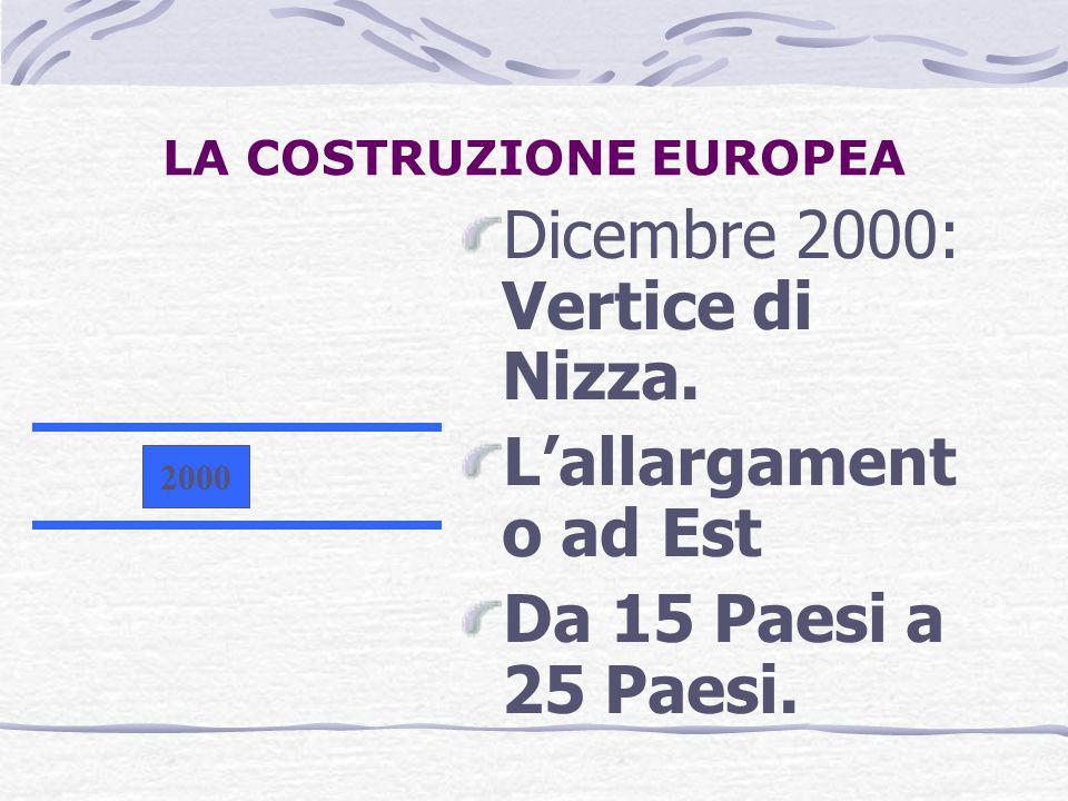 Dicembre 2000: Vertice di Nizza. L'allargament o ad Est Da 15 Paesi a 25 Paesi. LA COSTRUZIONE EUROPEA 2000
