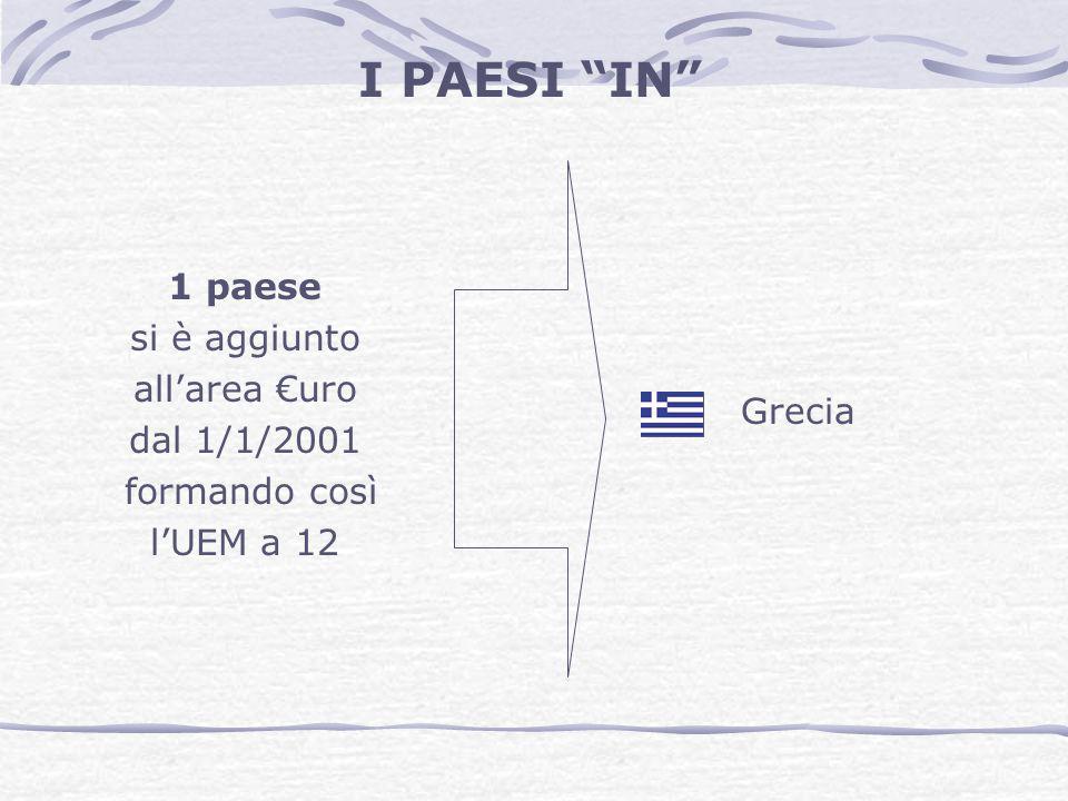 """I PAESI """"IN"""" 1 paese si è aggiunto all'area €uro dal 1/1/2001 formando così l'UEM a 12 Grecia"""