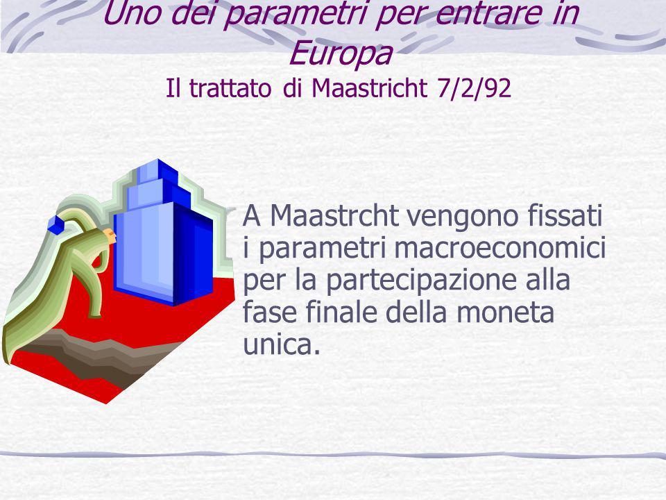 Il Patto per la Stabilità e la Crescita : Uno dei parametri per entrare in Europa Il trattato di Maastricht 7/2/92 A Maastrcht vengono fissati i param