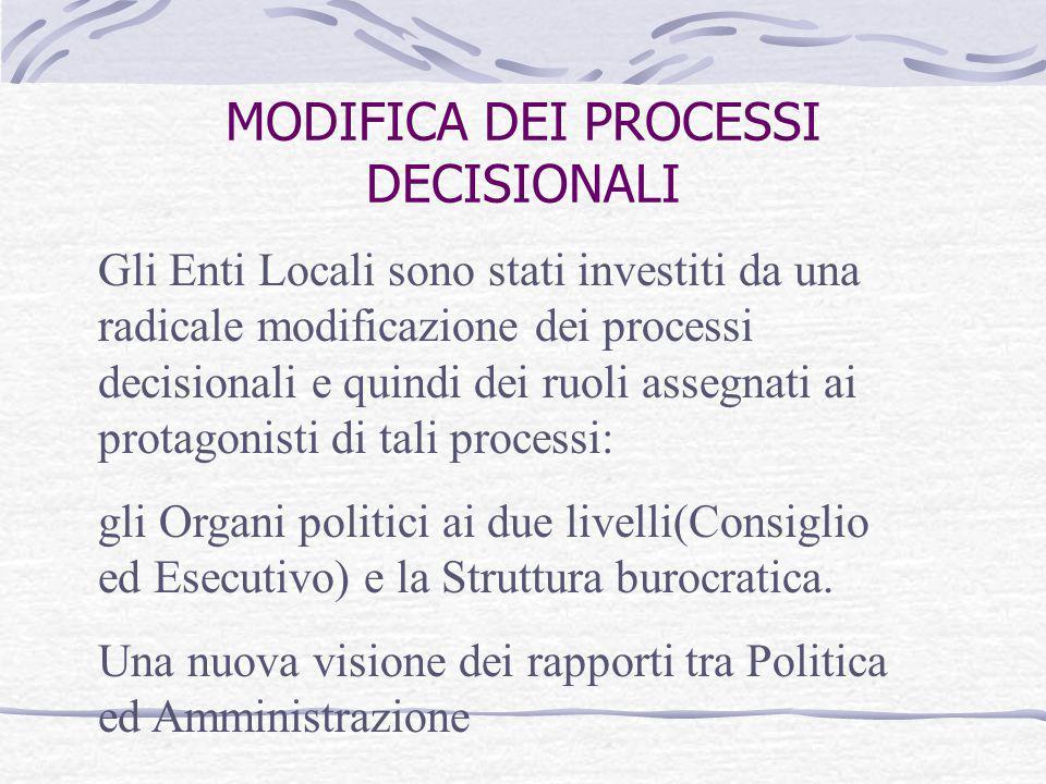 MODIFICA DEI PROCESSI DECISIONALI Gli Enti Locali sono stati investiti da una radicale modificazione dei processi decisionali e quindi dei ruoli asseg