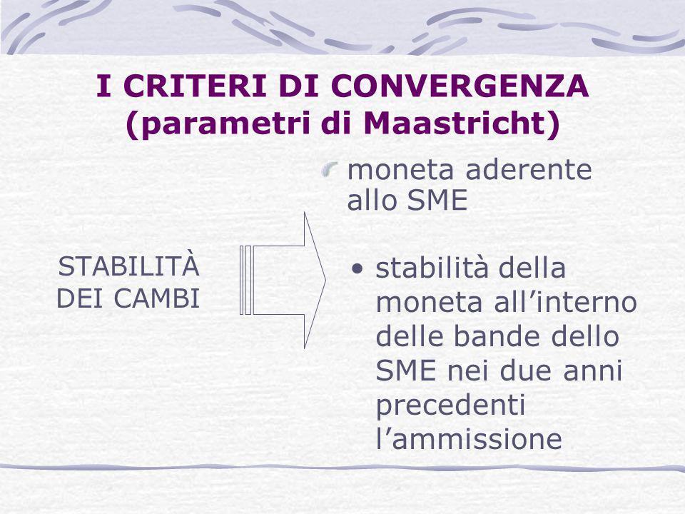 I CRITERI DI CONVERGENZA (parametri di Maastricht) STABILITÀ DEI CAMBI moneta aderente allo SME stabilità della moneta all'interno delle bande dello S