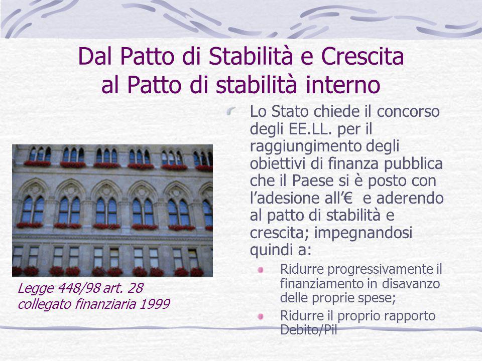 Dal Patto di Stabilità e Crescita al Patto di stabilità interno Lo Stato chiede il concorso degli EE.LL. per il raggiungimento degli obiettivi di fina