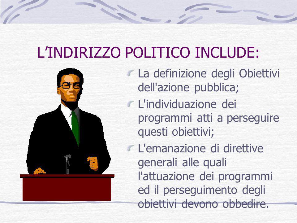 L'INDIRIZZO POLITICO INCLUDE: La definizione degli Obiettivi dell'azione pubblica; L'individuazione dei programmi atti a perseguire questi obiettivi;