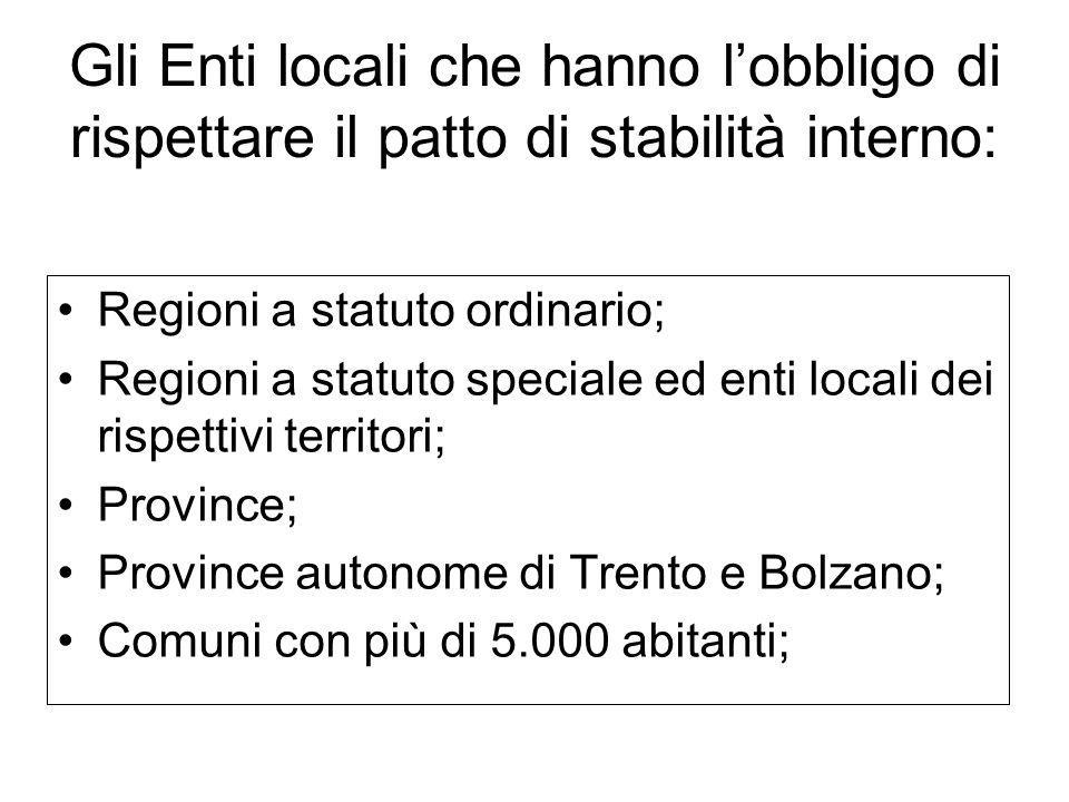 Gli Enti locali che hanno l'obbligo di rispettare il patto di stabilità interno: Regioni a statuto ordinario; Regioni a statuto speciale ed enti local