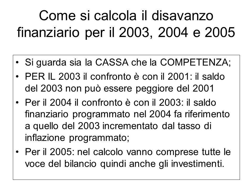 Come si calcola il disavanzo finanziario per il 2003, 2004 e 2005 Si guarda sia la CASSA che la COMPETENZA; PER IL 2003 il confronto è con il 2001: il