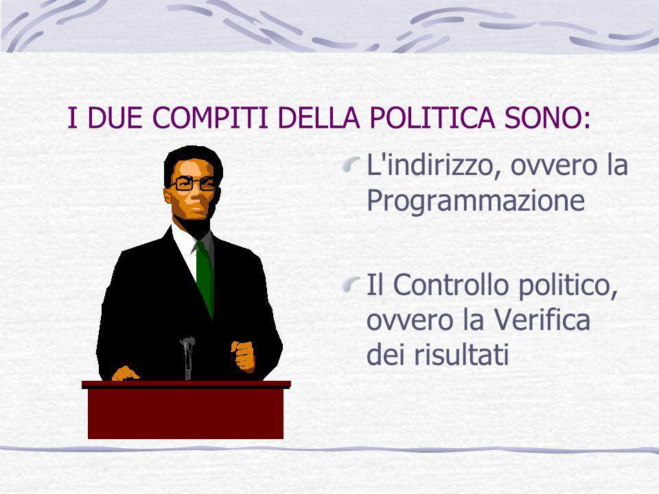 I DUE COMPITI DELLA POLITICA SONO: L'indirizzo, ovvero la Programmazione Il Controllo politico, ovvero la Verifica dei risultati