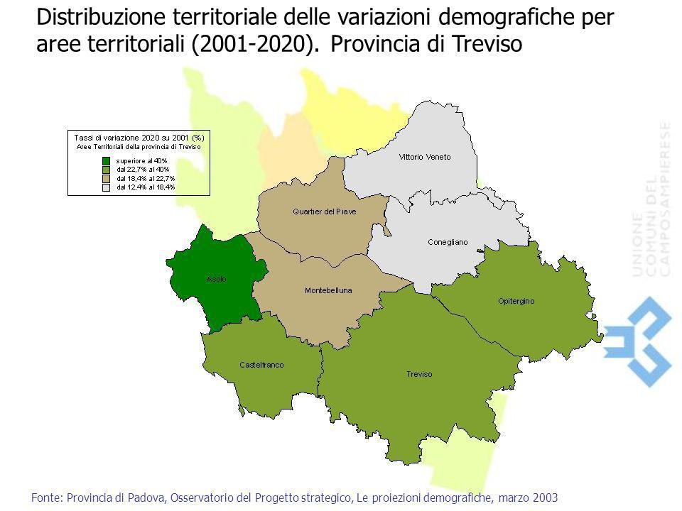 Distribuzione territoriale delle variazioni demografiche per aree territoriali (2001-2020). Provincia di Treviso Fonte: Provincia di Padova, Osservato