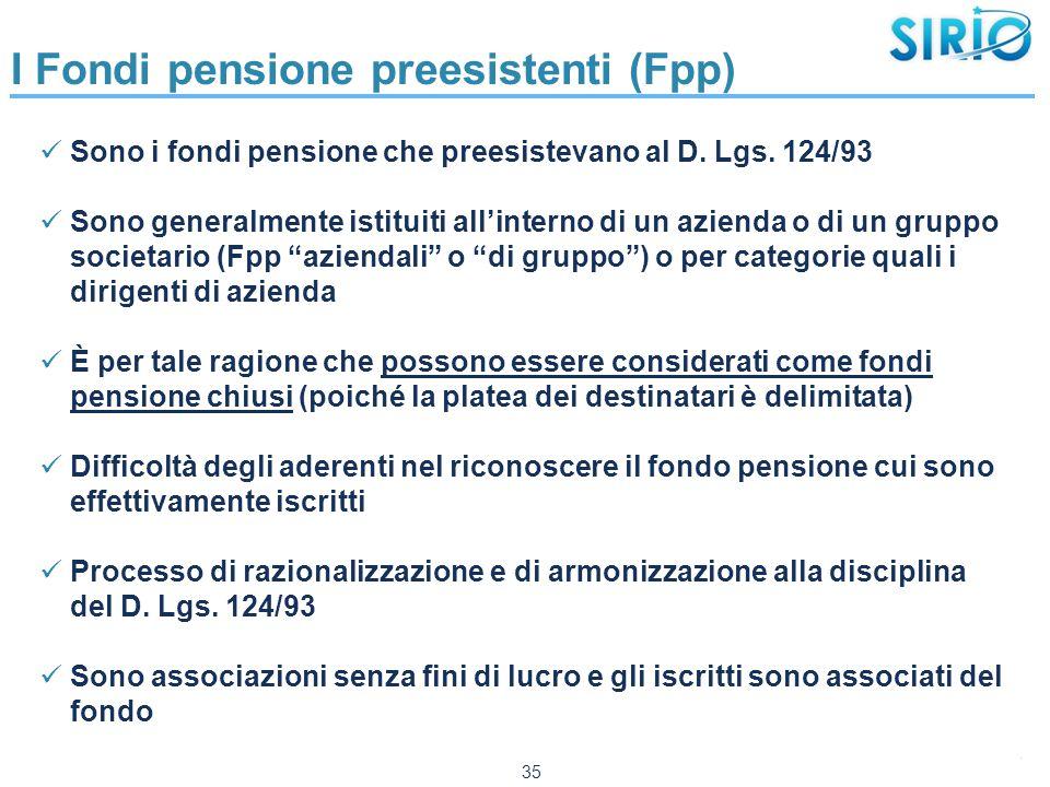 35 I Fondi pensione preesistenti (Fpp) Sono i fondi pensione che preesistevano al D.
