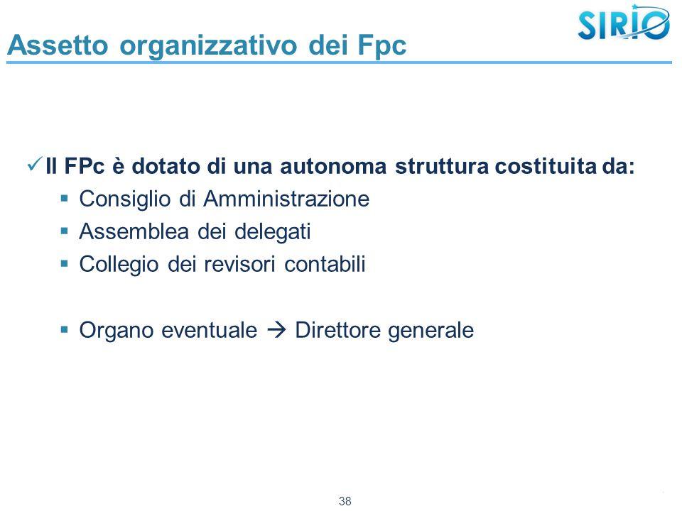 38 Assetto organizzativo dei Fpc Il FPc è dotato di una autonoma struttura costituita da:  Consiglio di Amministrazione  Assemblea dei delegati  Collegio dei revisori contabili  Organo eventuale  Direttore generale