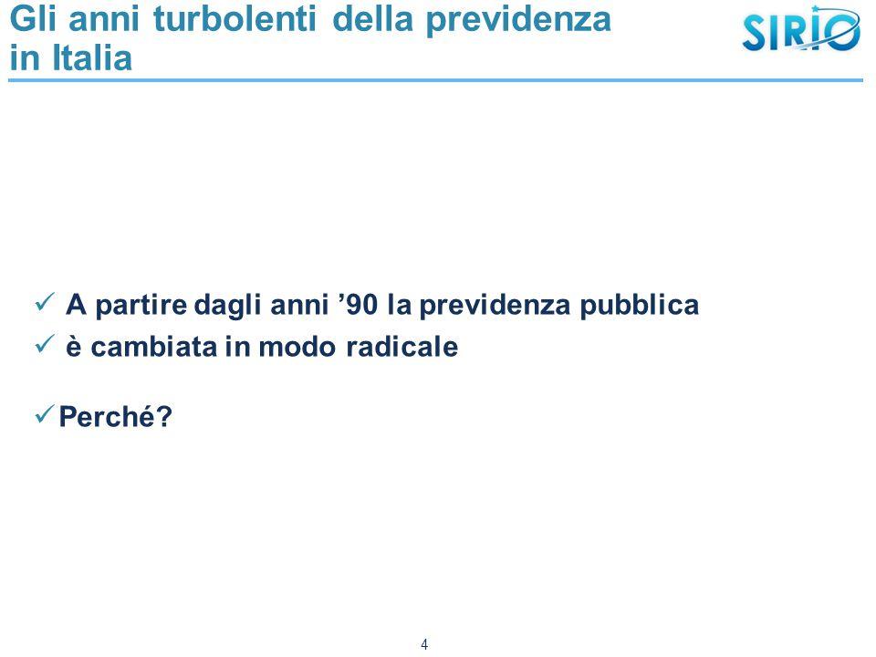Gli anni turbolenti della previdenza in Italia A partire dagli anni '90 la previdenza pubblica è cambiata in modo radicale Perché.