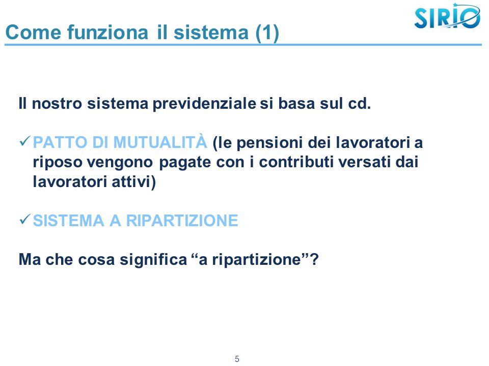 Come funziona il sistema (1) Il nostro sistema previdenziale si basa sul cd.
