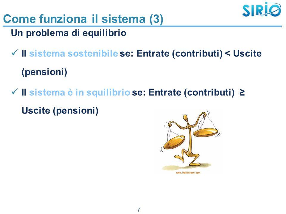 Come funziona il sistema (3) Un problema di equilibrio Il sistema sostenibile se: Entrate (contributi) < Uscite (pensioni) Il sistema è in squilibrio se: Entrate (contributi) ≥ Uscite (pensioni) 7