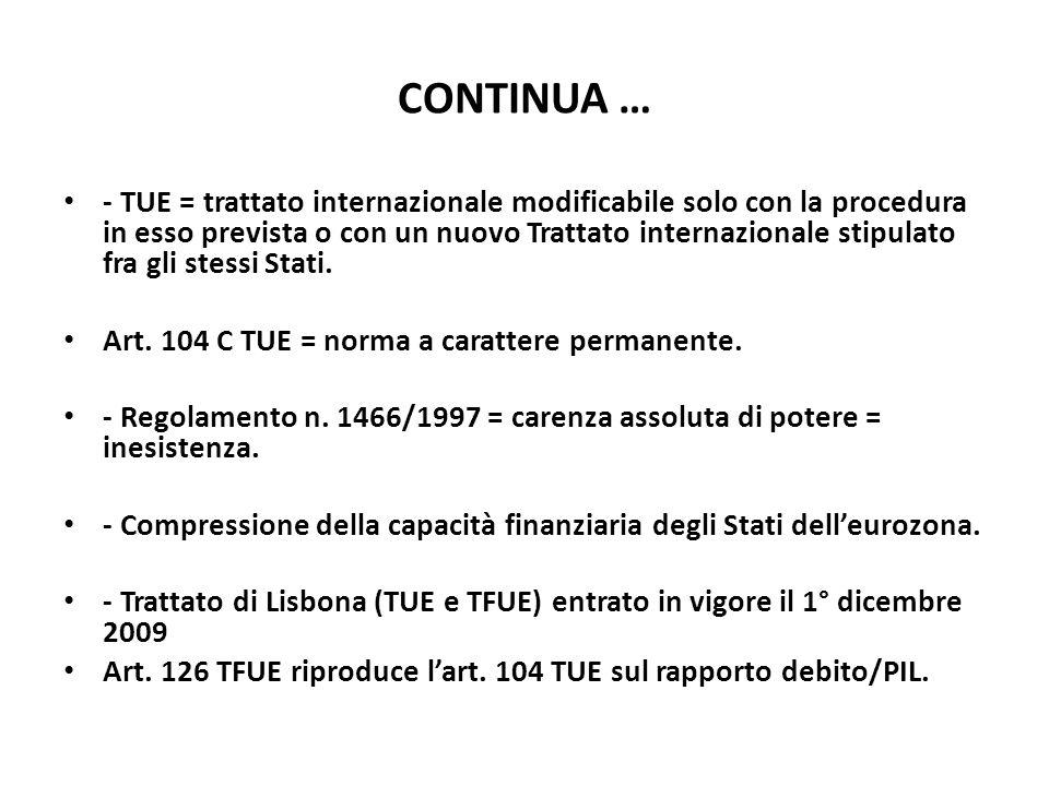 CONTINUA … - TUE = trattato internazionale modificabile solo con la procedura in esso prevista o con un nuovo Trattato internazionale stipulato fra gl