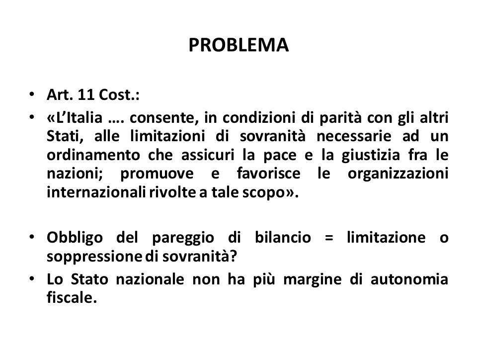 PROBLEMA Art. 11 Cost.: «L'Italia …. consente, in condizioni di parità con gli altri Stati, alle limitazioni di sovranità necessarie ad un ordinamento