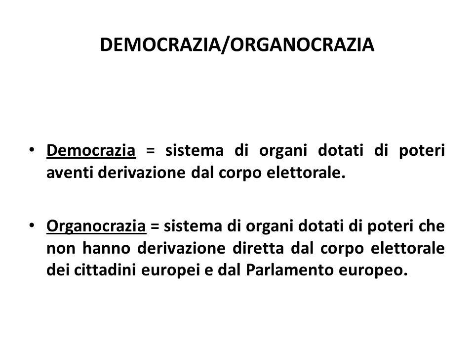 DEMOCRAZIA/ORGANOCRAZIA Democrazia = sistema di organi dotati di poteri aventi derivazione dal corpo elettorale. Organocrazia = sistema di organi dota