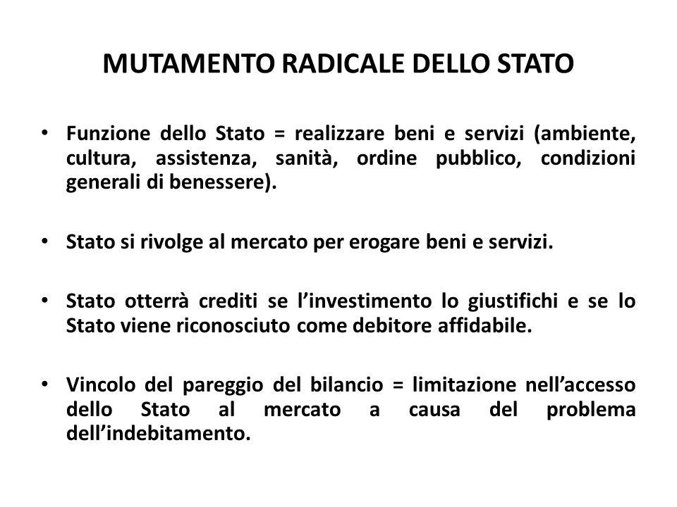 MUTAMENTO RADICALE DELLO STATO Funzione dello Stato = realizzare beni e servizi (ambiente, cultura, assistenza, sanità, ordine pubblico, condizioni ge
